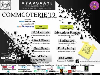 CommCoterie 2019- Annual Commerce fest of Vyavsaaye, Bhim rao Ambedkar College, Delhi University