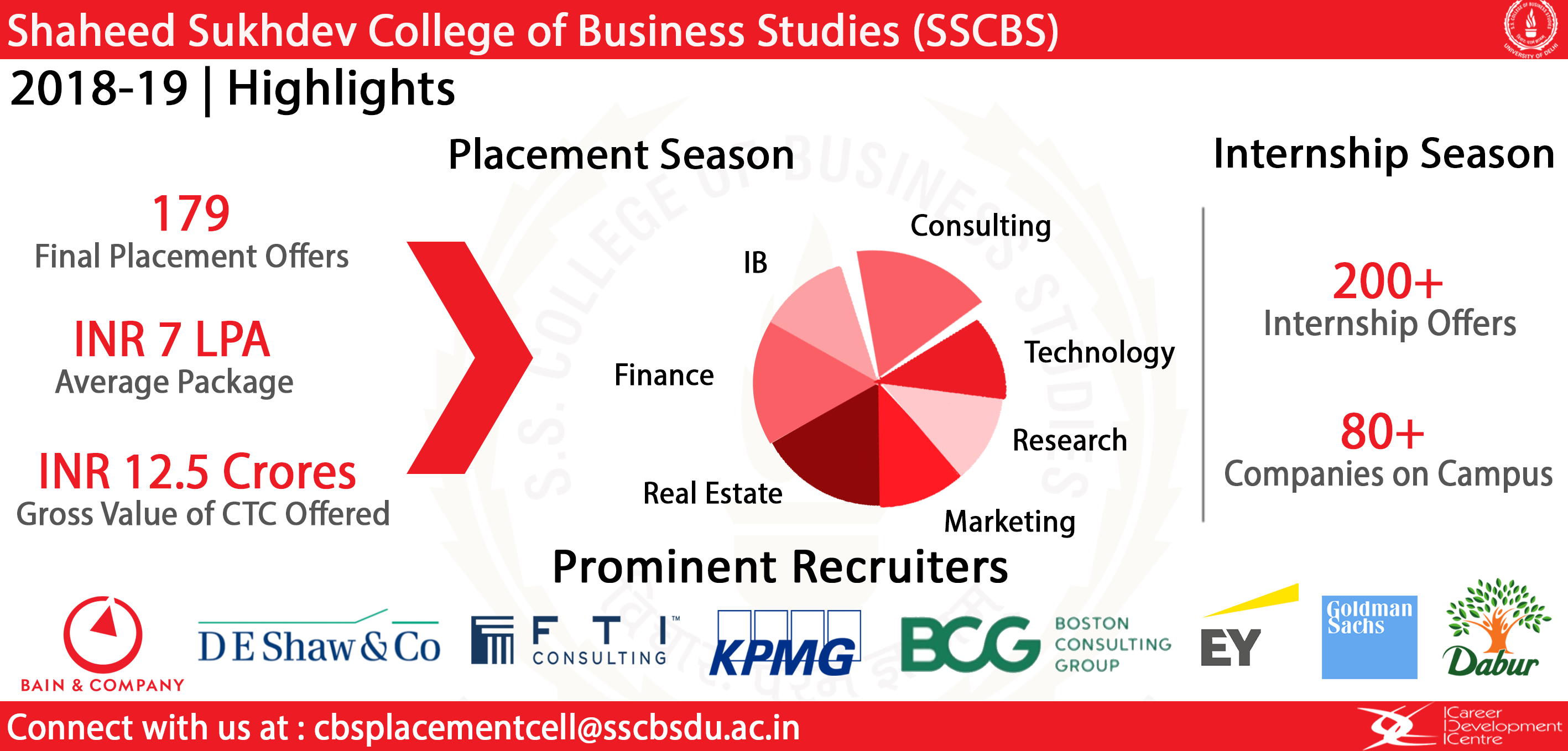 SSCBS Placement Report 2018-19